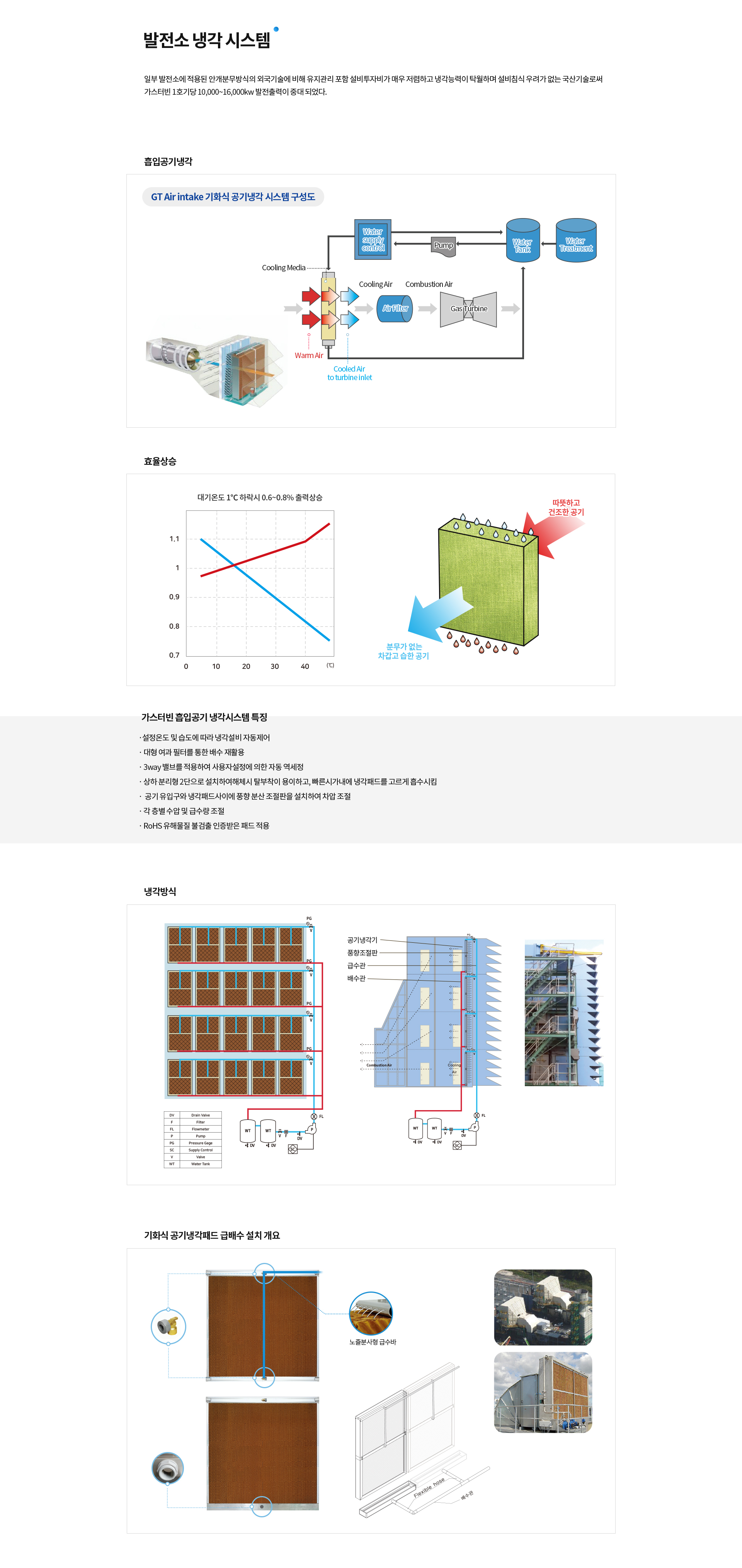 발전소 냉각 시스템>